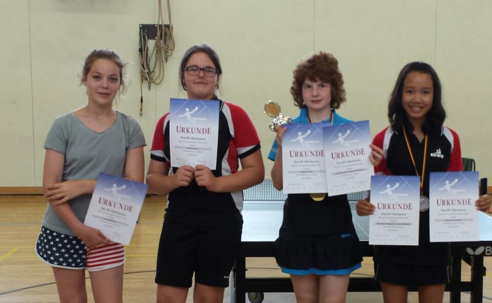 Sieger/Platzierte der Schülerinnen-A